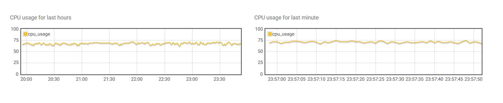Screenshot_2019-10-02%20Flussonic%20Admin%20UI